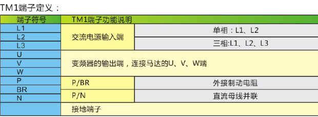 宫川优利康变频器yd101-01p5-t4 三相1.5kw~22kw